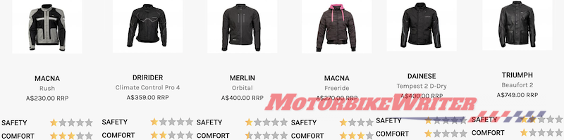 Jackets women's Macna Freeride