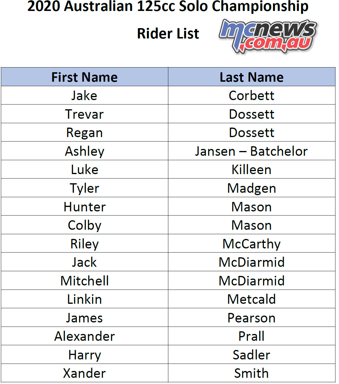 cc Solo Speedway line up announced