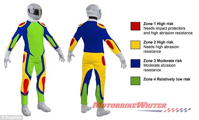Motocap Motorcycle clothing rating system launched testing