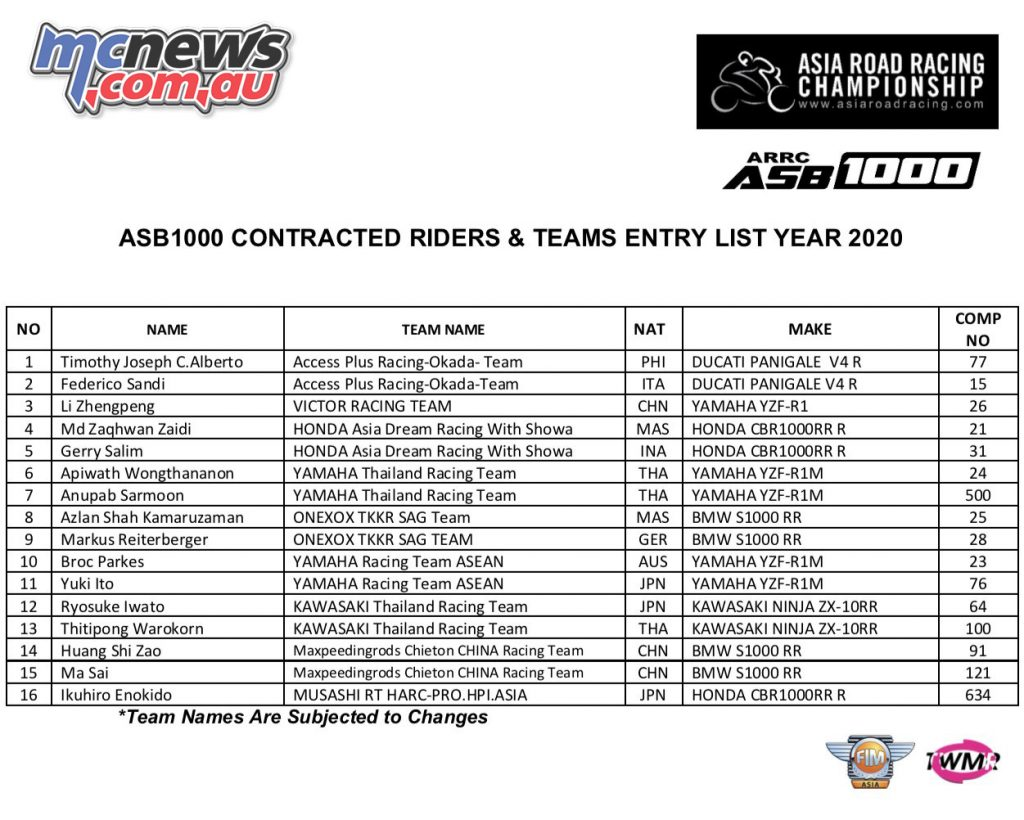 ASB Official Entries