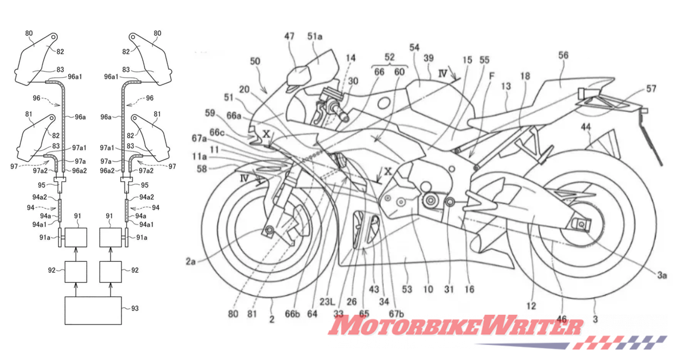 Honda patents active aero direct