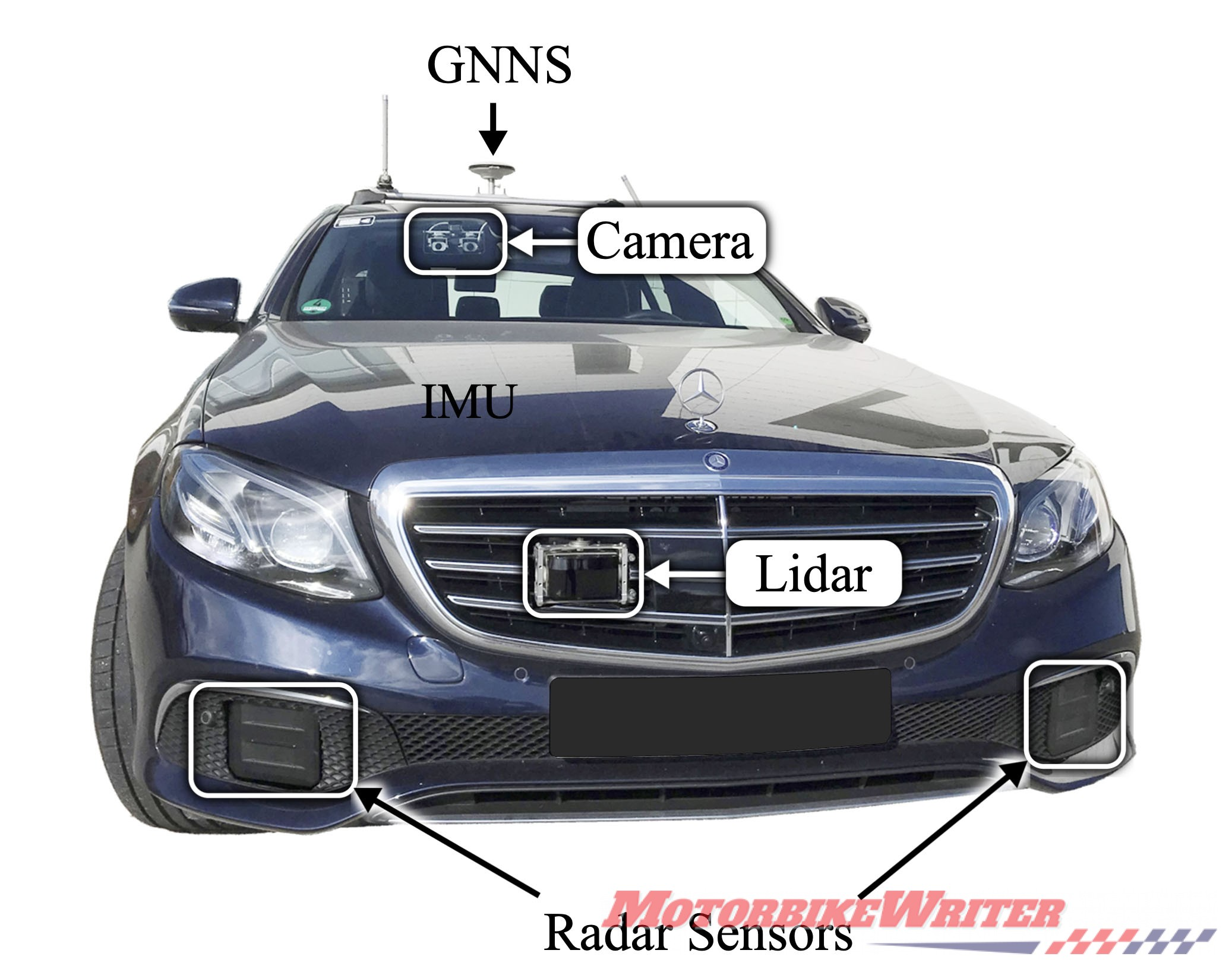 Princeton University is developing an automated radar system that will detect and alert drivers and riders of oncoming traffic and pedestrians around blind corners.