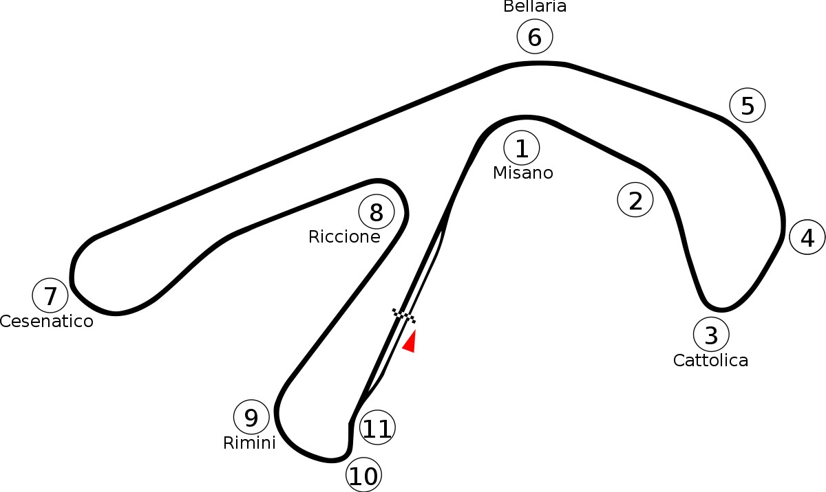 Misano Circuit track diagram